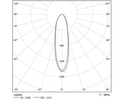 ДПП 07-104-850-К30